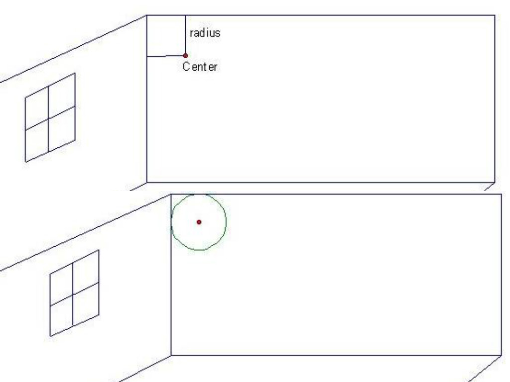 circle step 1