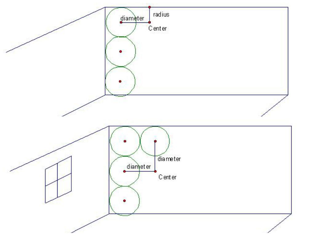 circle step 3