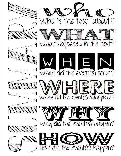 Talking to the text summary poster